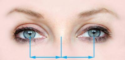 mesurer son écart pupillaires